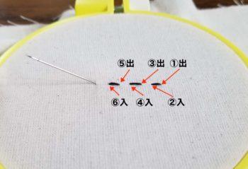 刺繍の基本のランニングステッチの刺し方