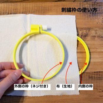 刺繍枠の使い方