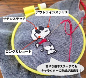 刺繍枠を使って簡単な基本ステッチだけで刺したスヌーピーの刺繍
