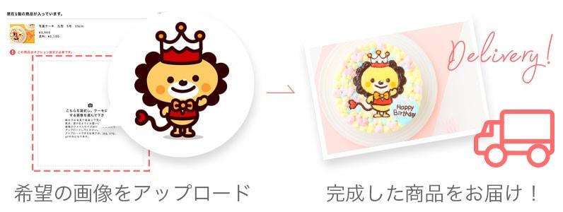 ケーキジェーピーのキャラクターケーキオーダー方法